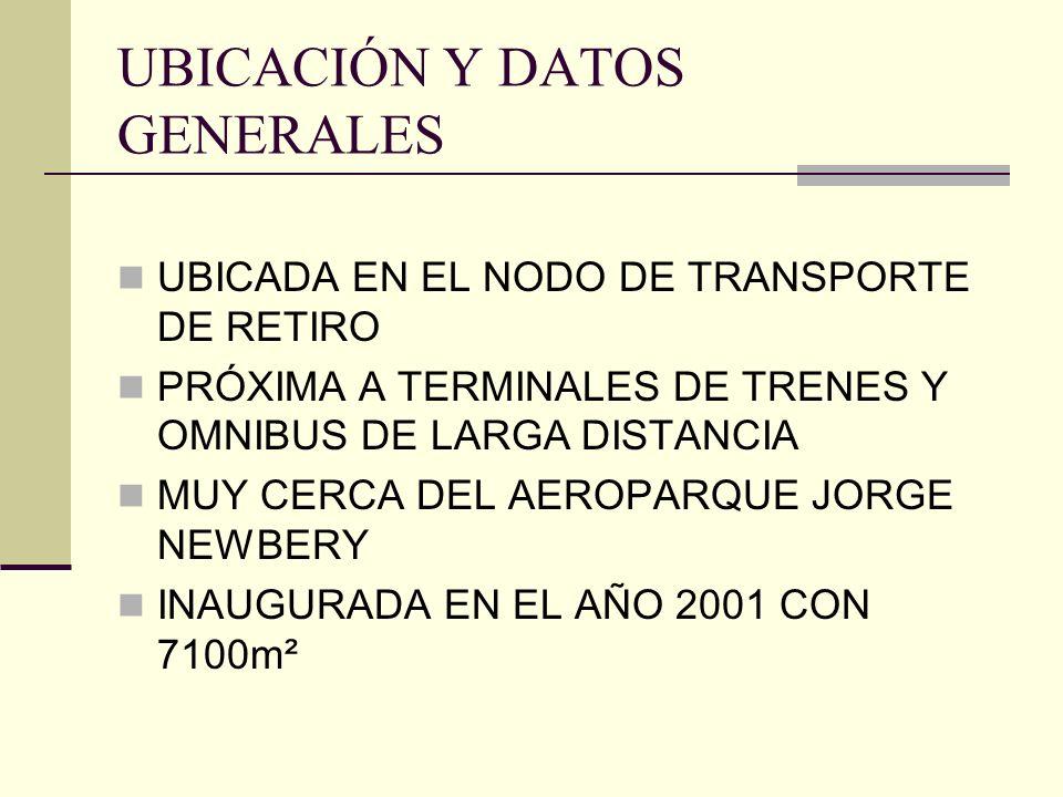 UBICACIÓN Y DATOS GENERALES