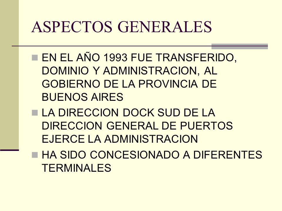ASPECTOS GENERALES EN EL AÑO 1993 FUE TRANSFERIDO, DOMINIO Y ADMINISTRACION, AL GOBIERNO DE LA PROVINCIA DE BUENOS AIRES.