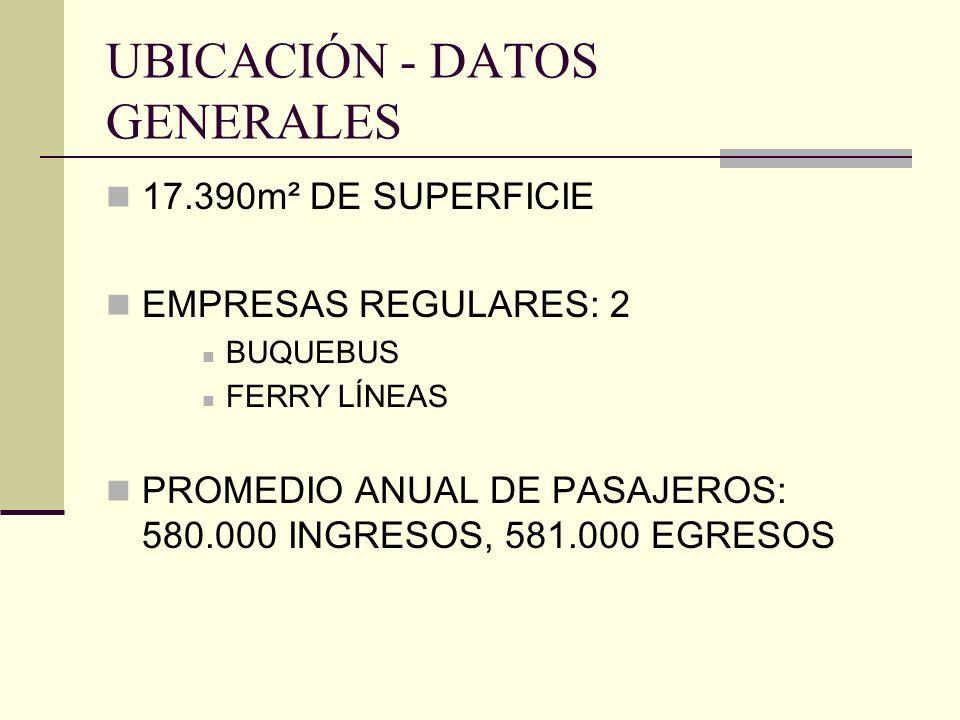 UBICACIÓN - DATOS GENERALES