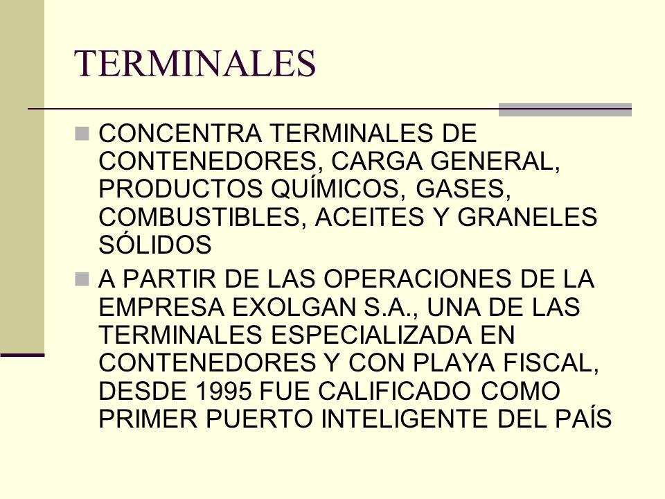 TERMINALES CONCENTRA TERMINALES DE CONTENEDORES, CARGA GENERAL, PRODUCTOS QUÍMICOS, GASES, COMBUSTIBLES, ACEITES Y GRANELES SÓLIDOS.