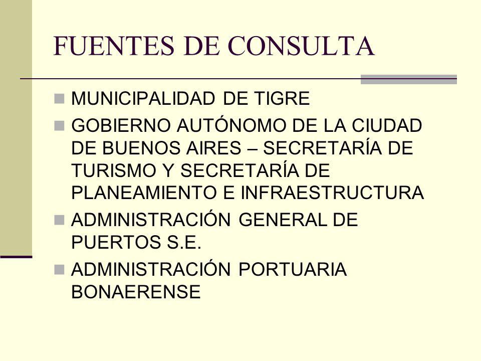 FUENTES DE CONSULTA MUNICIPALIDAD DE TIGRE