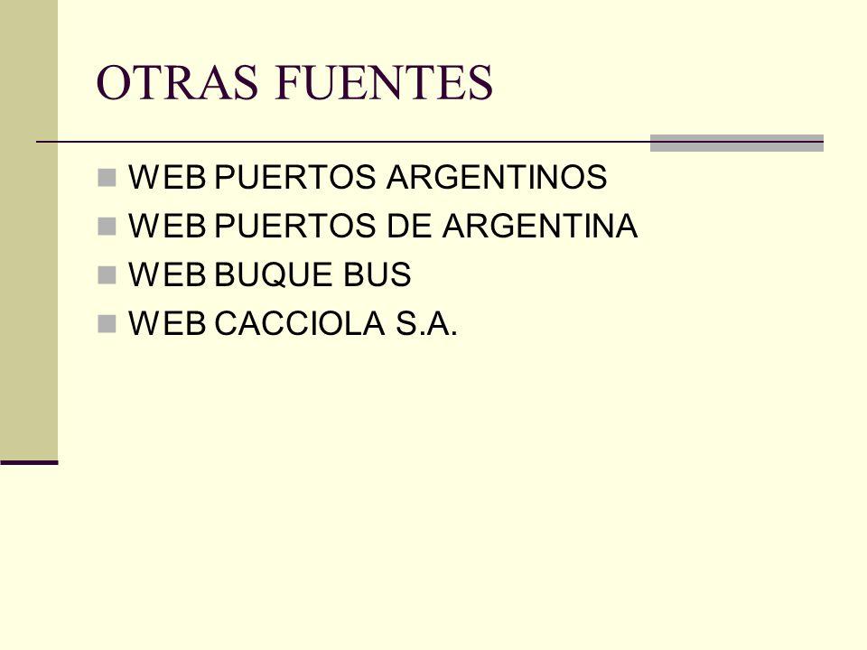 OTRAS FUENTES WEB PUERTOS ARGENTINOS WEB PUERTOS DE ARGENTINA