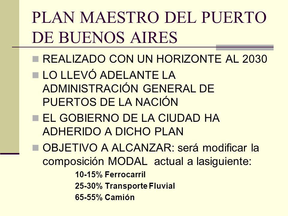 PLAN MAESTRO DEL PUERTO DE BUENOS AIRES