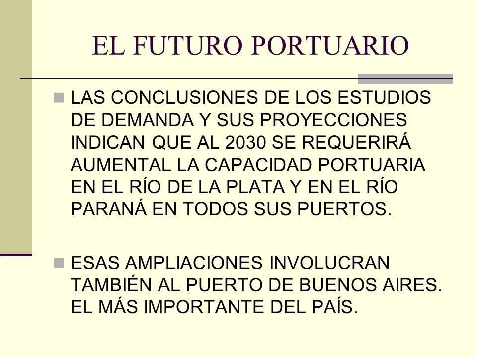 EL FUTURO PORTUARIO