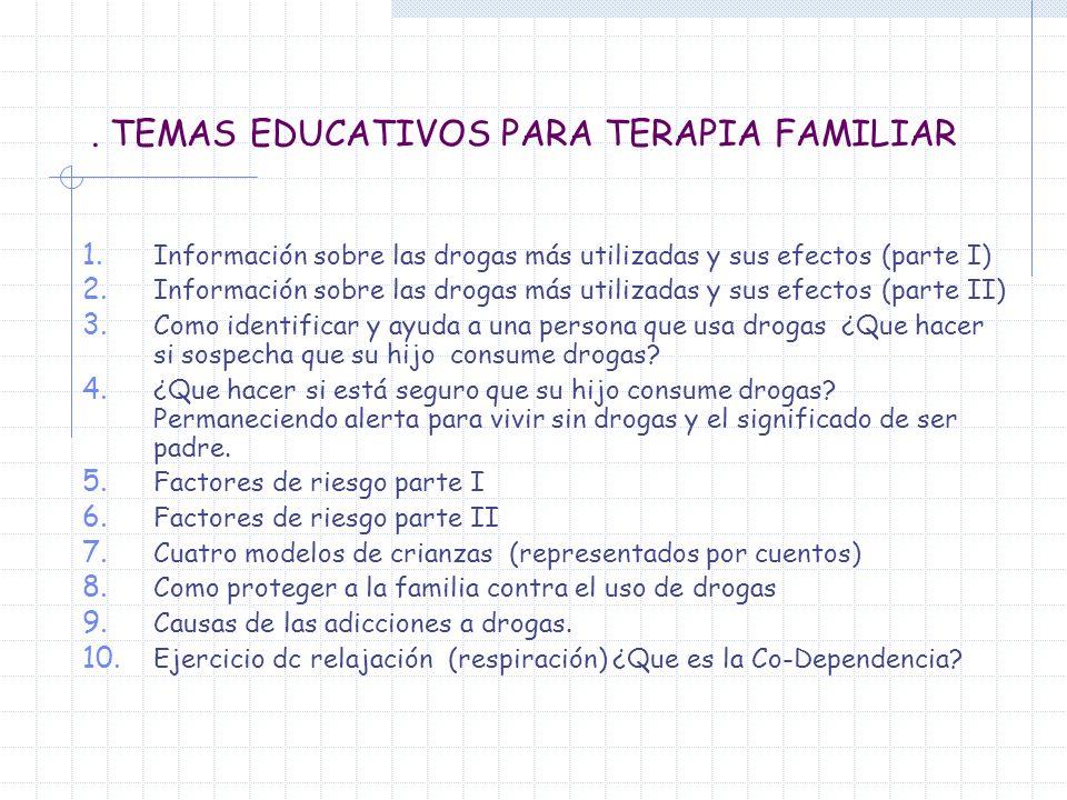 . TEMAS EDUCATIVOS PARA TERAPIA FAMILIAR