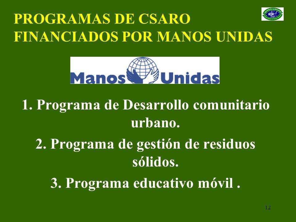 PROGRAMAS DE CSARO FINANCIADOS POR MANOS UNIDAS