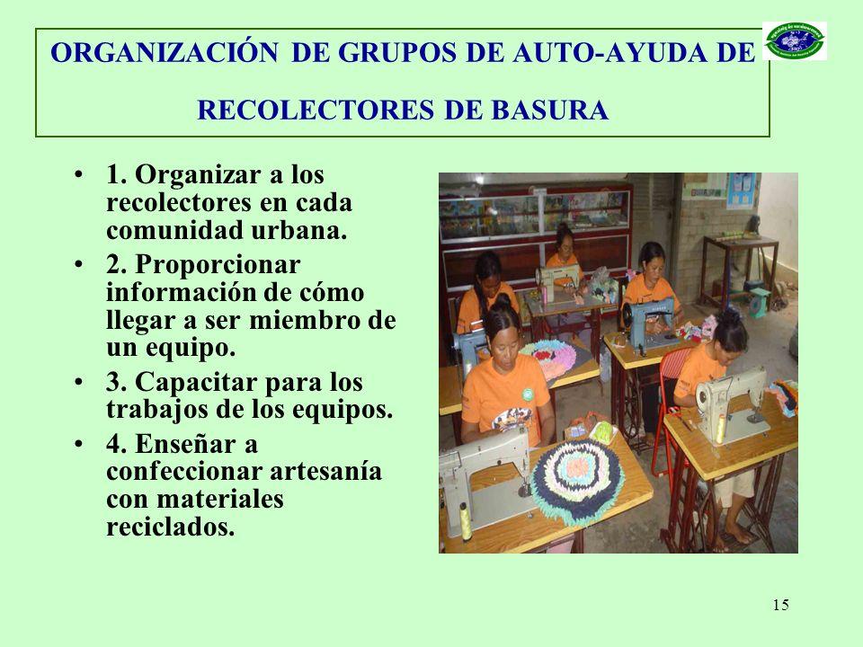 ORGANIZACIÓN DE GRUPOS DE AUTO-AYUDA DE RECOLECTORES DE BASURA