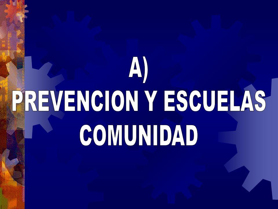 A) PREVENCION Y ESCUELAS COMUNIDAD