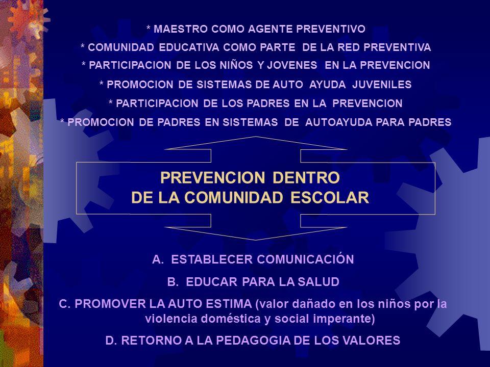 PREVENCION DENTRO DE LA COMUNIDAD ESCOLAR