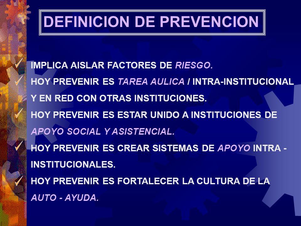DEFINICION DE PREVENCION