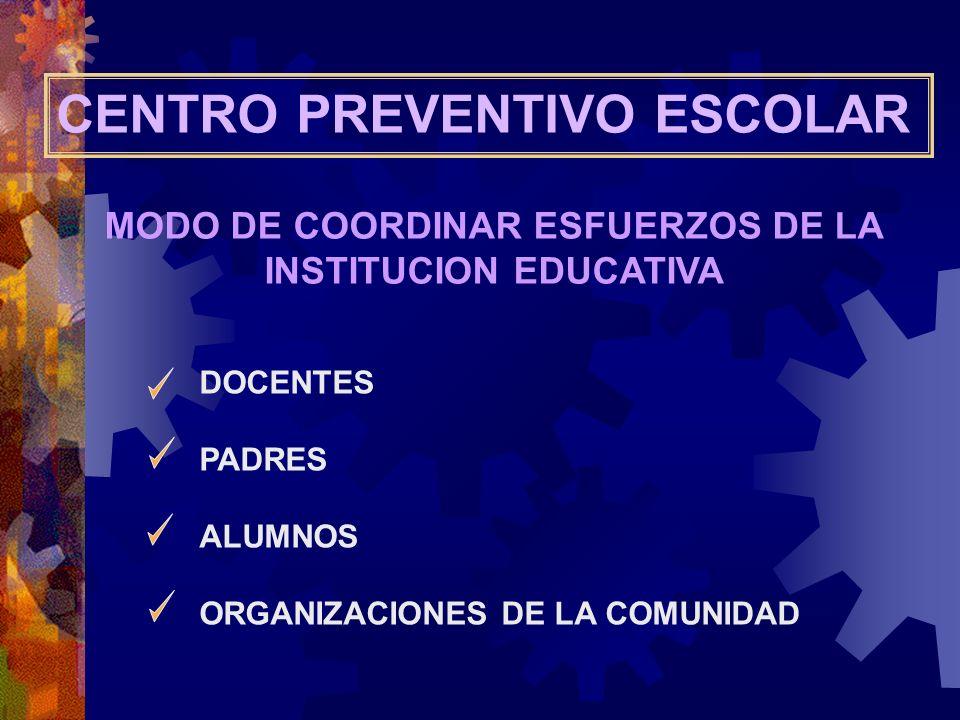 MODO DE COORDINAR ESFUERZOS DE LA INSTITUCION EDUCATIVA
