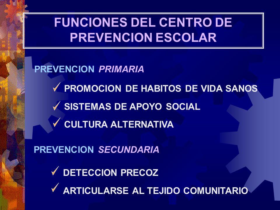 FUNCIONES DEL CENTRO DE