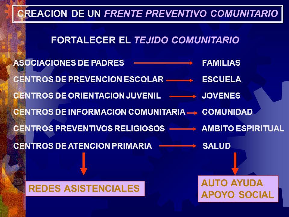 CREACION DE UN FRENTE PREVENTIVO COMUNITARIO
