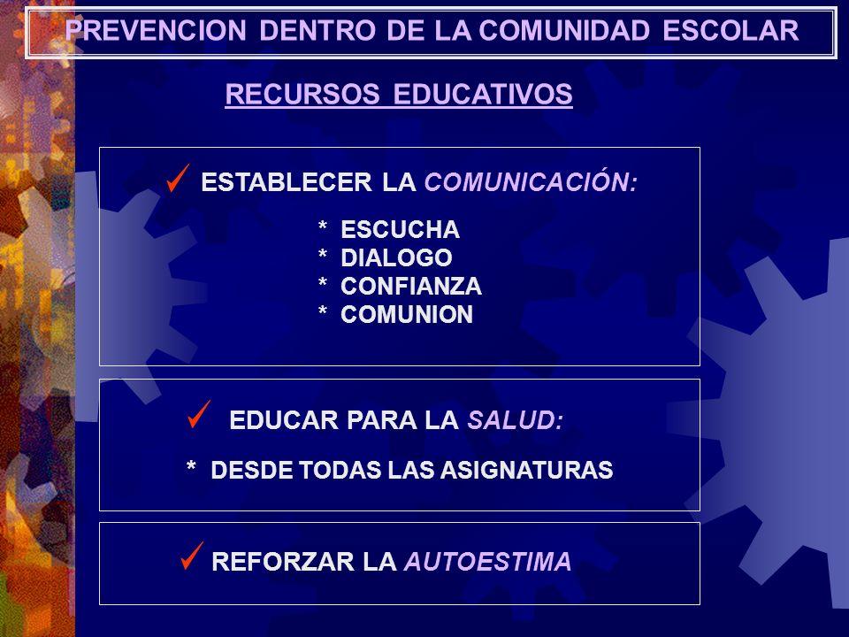 PREVENCION DENTRO DE LA COMUNIDAD ESCOLAR RECURSOS EDUCATIVOS