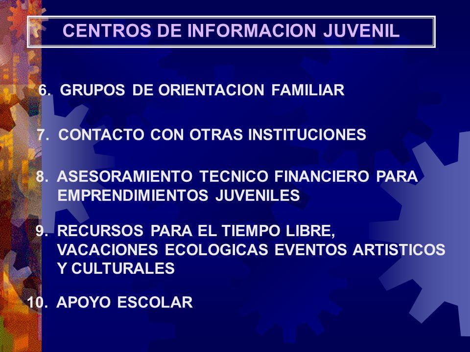 CENTROS DE INFORMACION JUVENIL