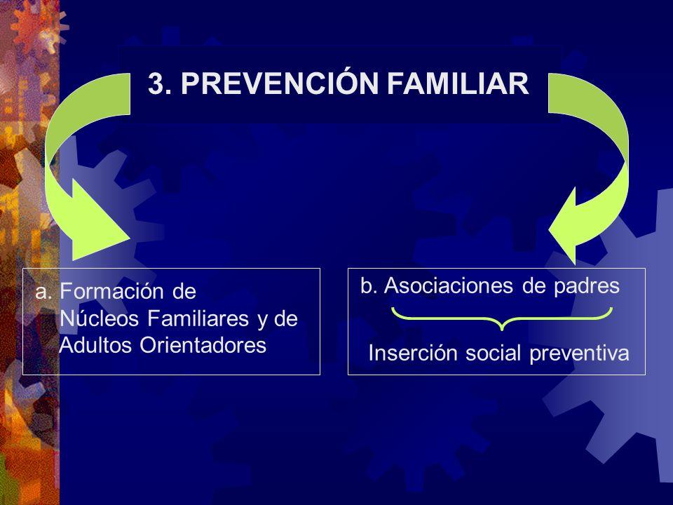 3. PREVENCIÓN FAMILIAR b. Asociaciones de padres a. Formación de