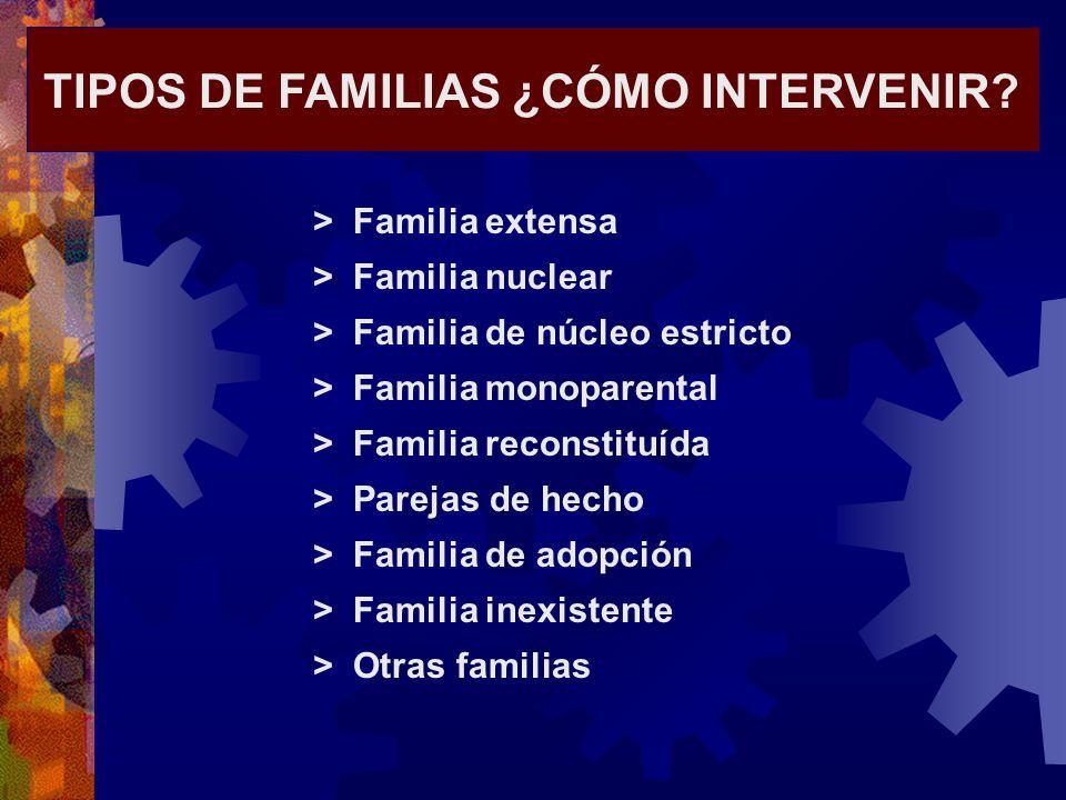 TIPOS DE FAMILIAS ¿CÓMO INTERVENIR
