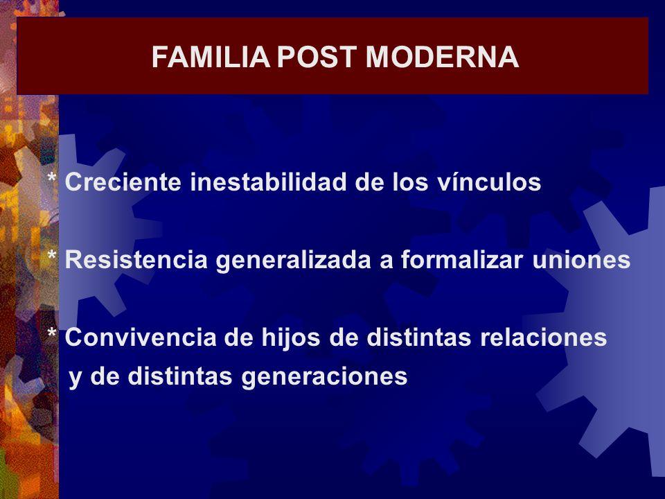 FAMILIA POST MODERNA * Creciente inestabilidad de los vínculos