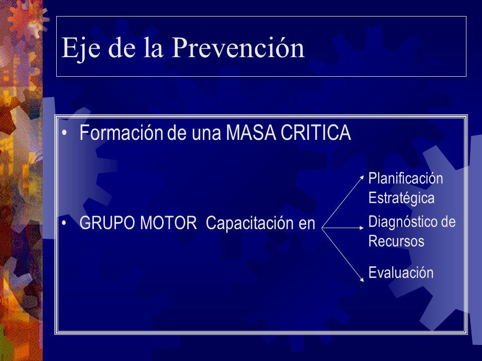 Eje de la Prevención Formación de una MASA CRITICA