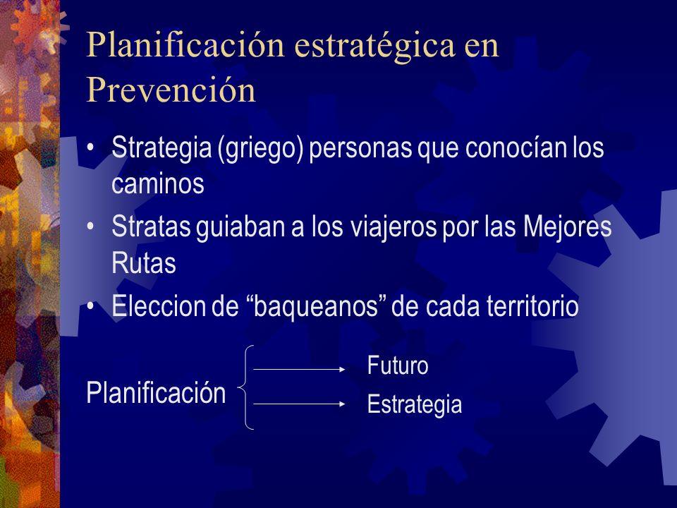 Planificación estratégica en Prevención