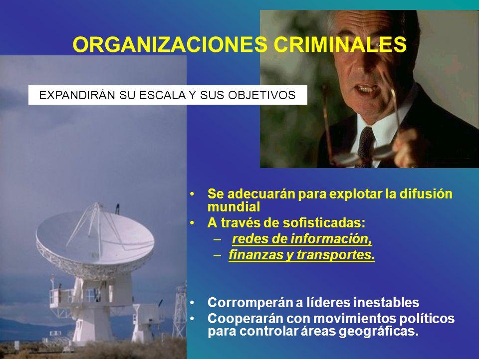 ORGANIZACIONES CRIMINALES