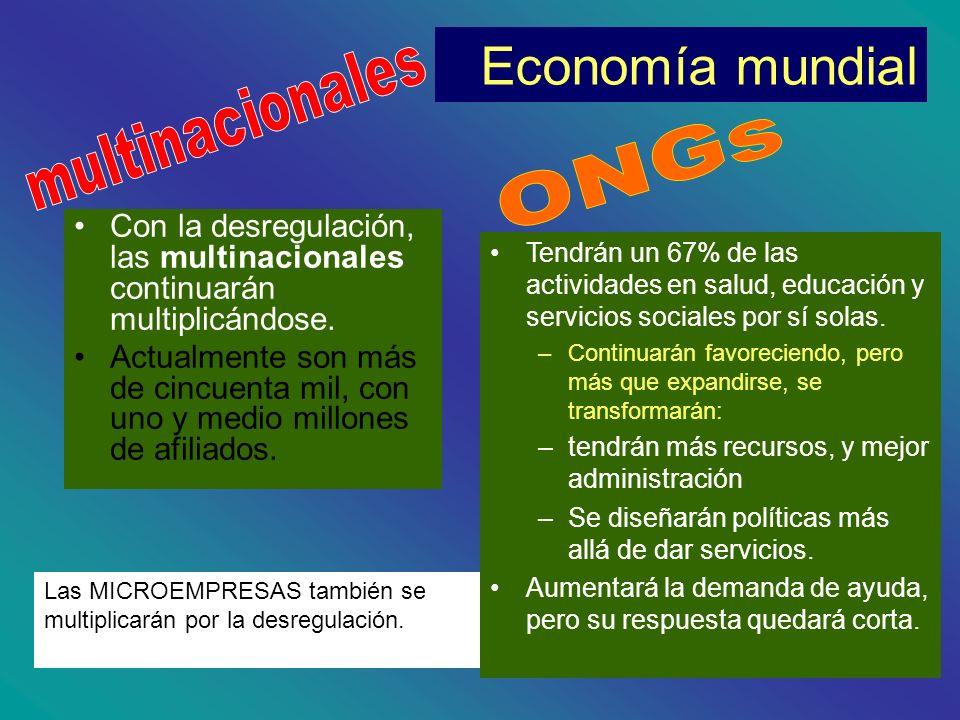 Economía mundial multinacionales ONGs
