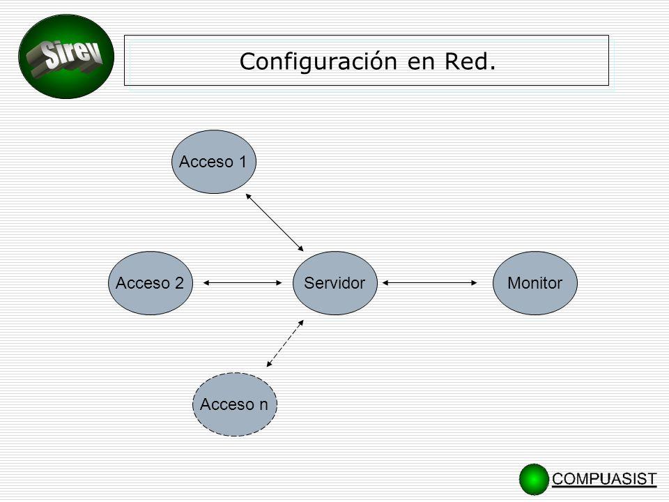 Sirev Configuración en Red. Acceso 1 Acceso 2 Servidor Monitor