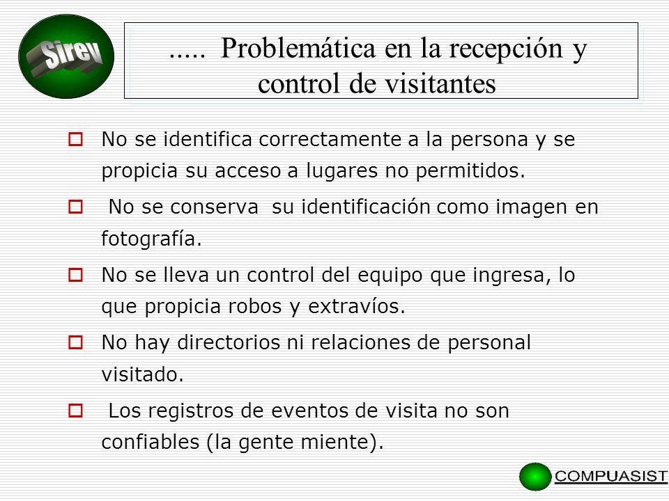 ..... Problemática en la recepción y control de visitantes