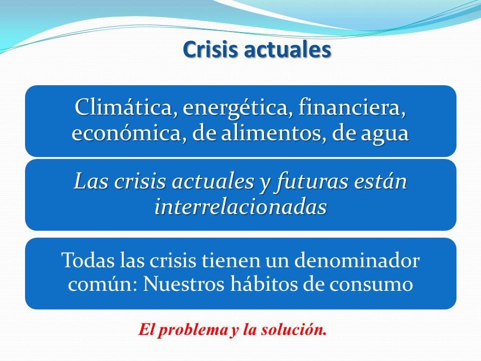 El problema y la solución.