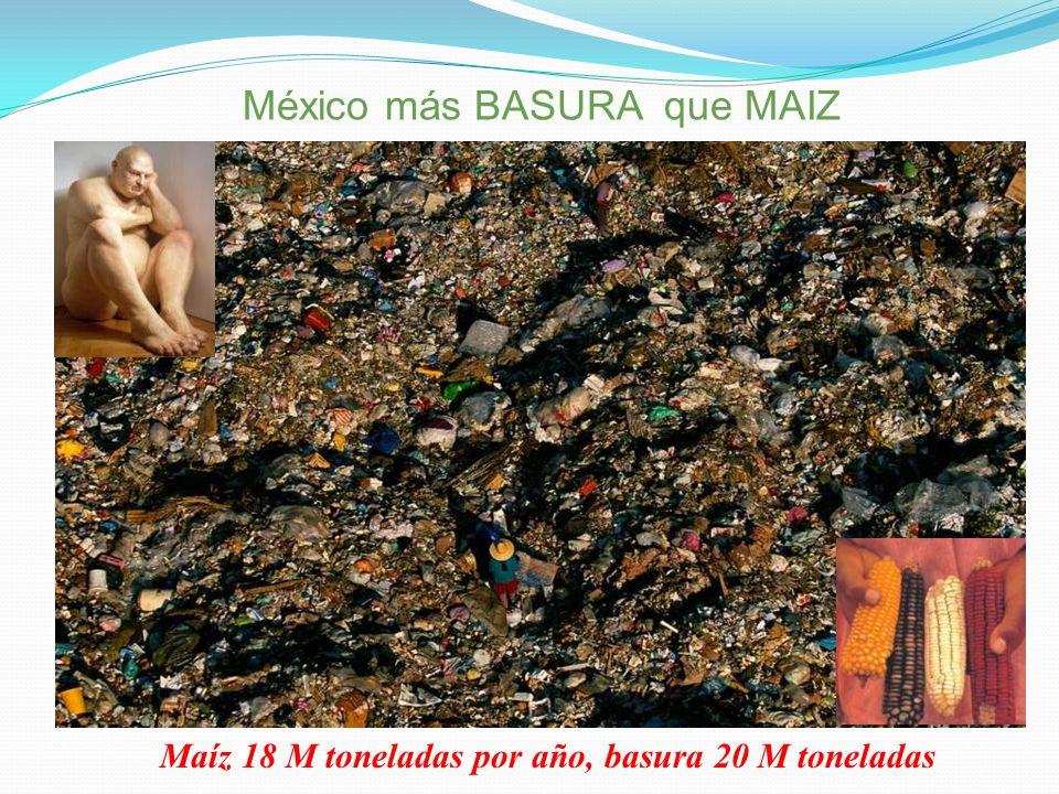 México más BASURA que MAIZ