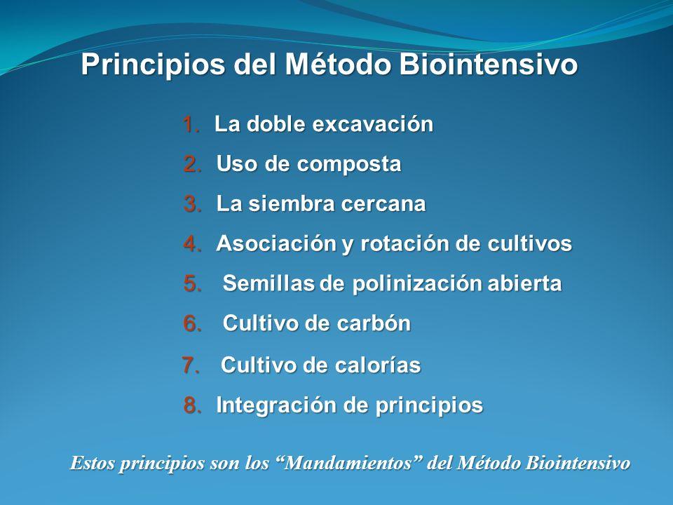 Principios del Método Biointensivo
