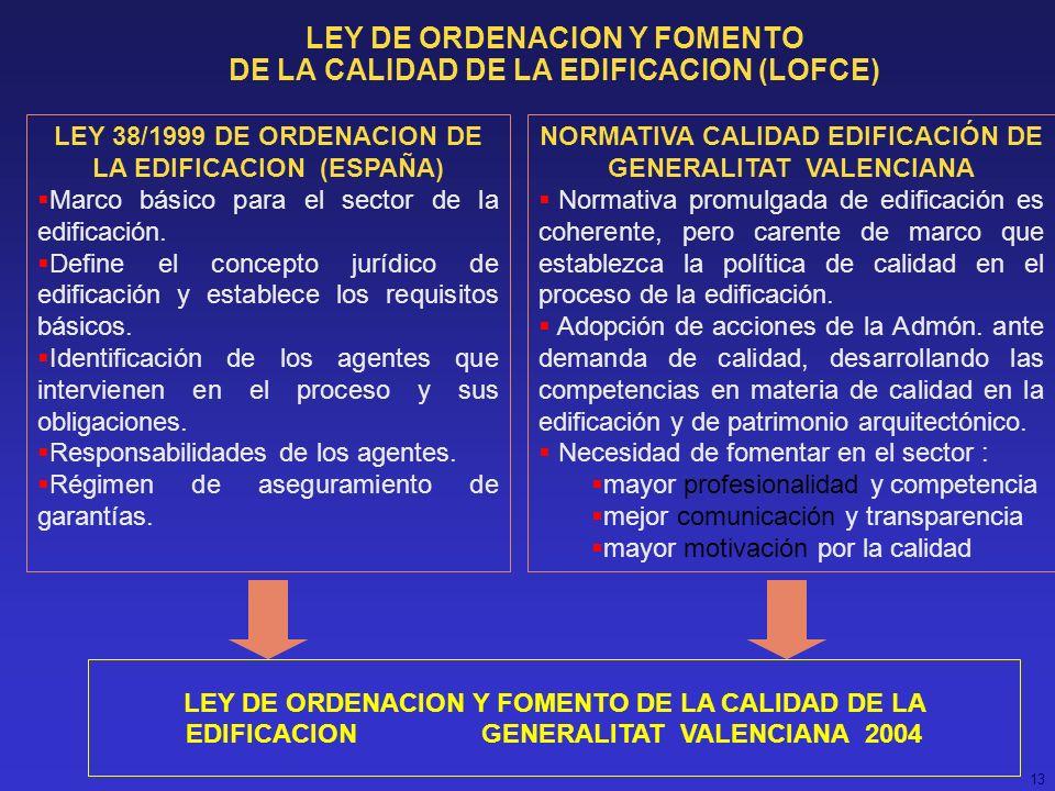 LEY DE ORDENACION Y FOMENTO DE LA CALIDAD DE LA EDIFICACION (LOFCE)