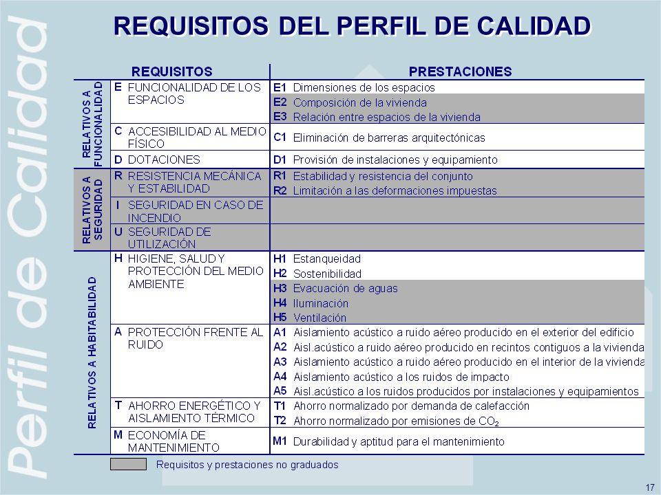 REQUISITOS DEL PERFIL DE CALIDAD