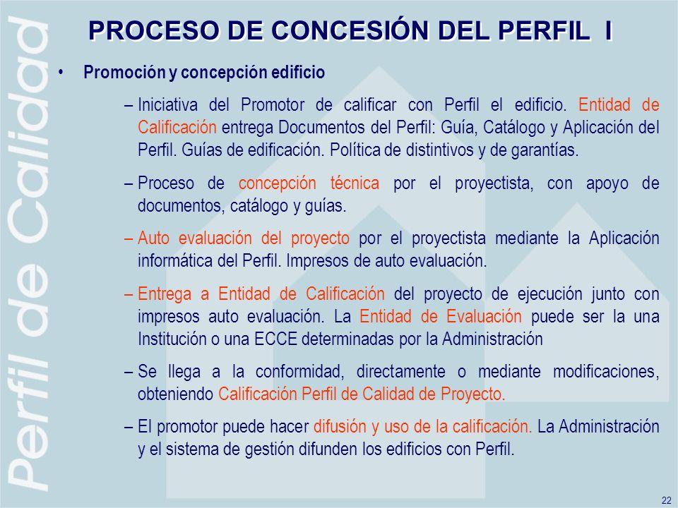 PROCESO DE CONCESIÓN DEL PERFIL I