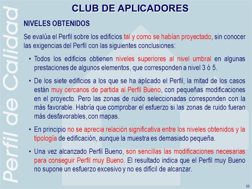 CLUB DE APLICADORES NIVELES OBTENIDOS
