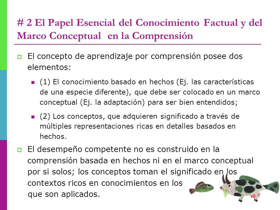 # 2 El Papel Esencial del Conocimiento Factual y del Marco Conceptual en la Comprensión