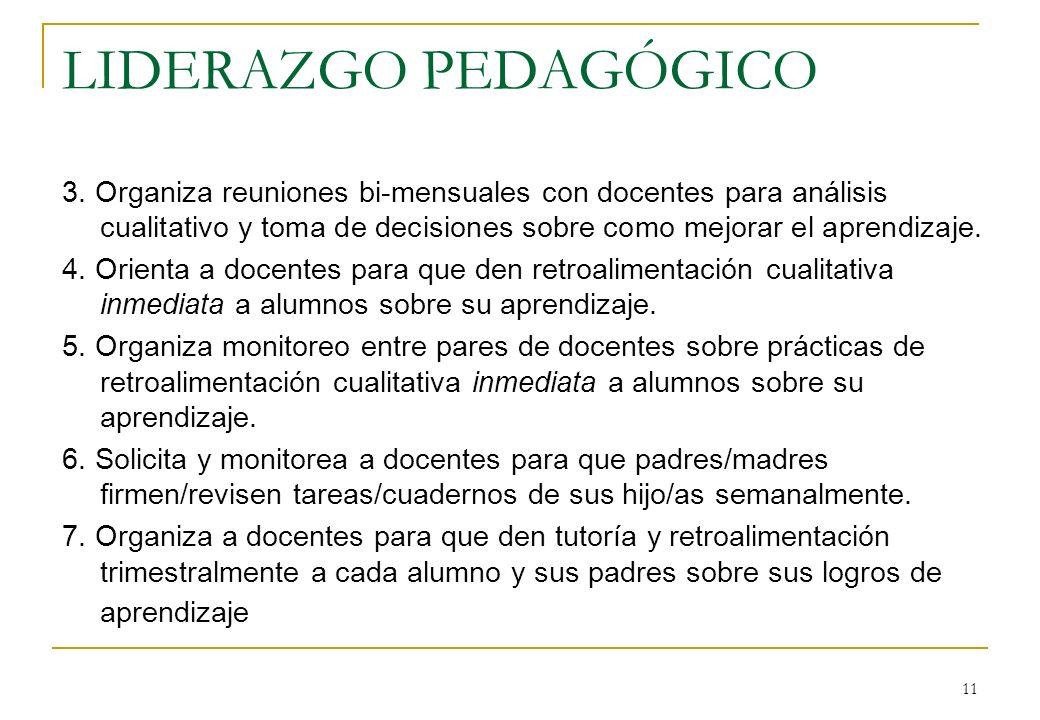 LIDERAZGO PEDAGÓGICO