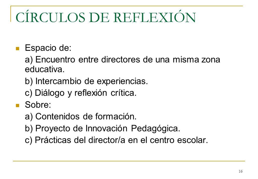 CÍRCULOS DE REFLEXIÓN Espacio de: