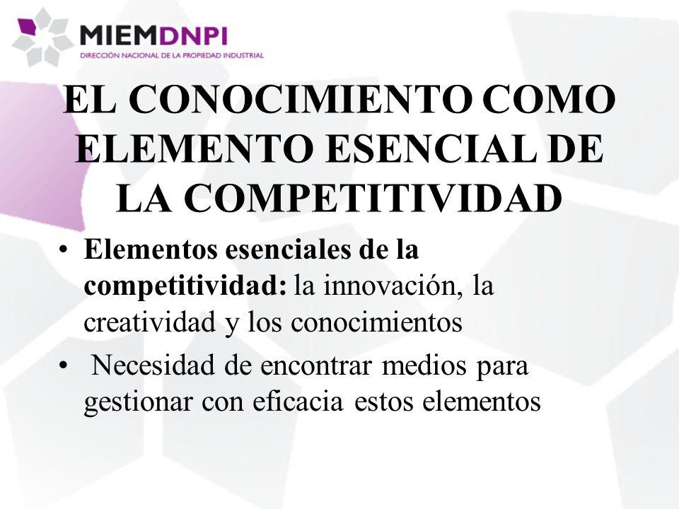 EL CONOCIMIENTO COMO ELEMENTO ESENCIAL DE LA COMPETITIVIDAD