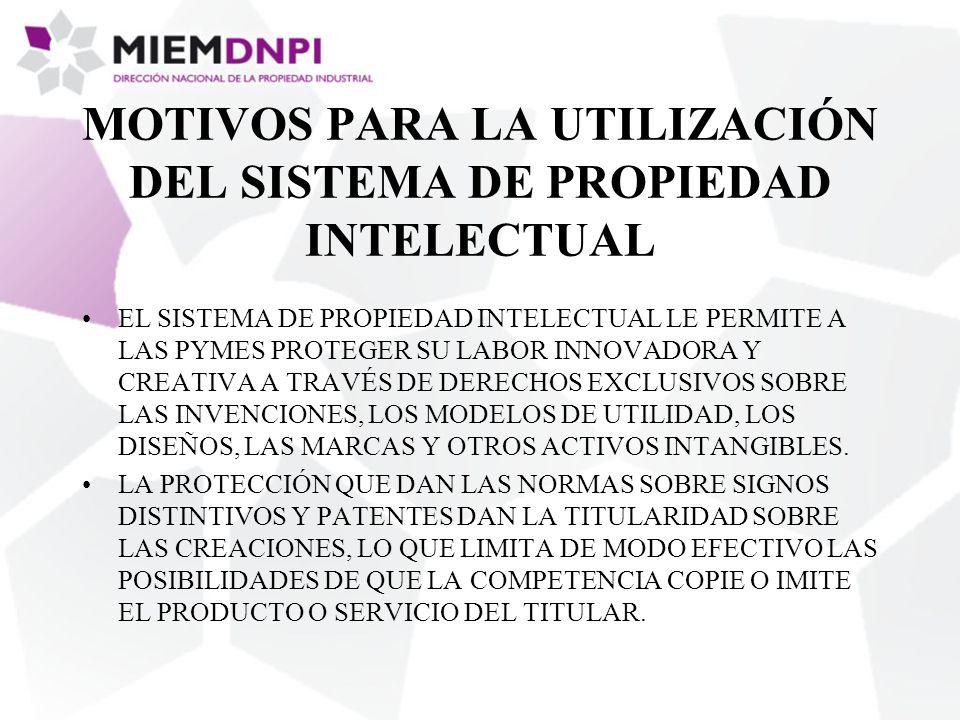 MOTIVOS PARA LA UTILIZACIÓN DEL SISTEMA DE PROPIEDAD INTELECTUAL