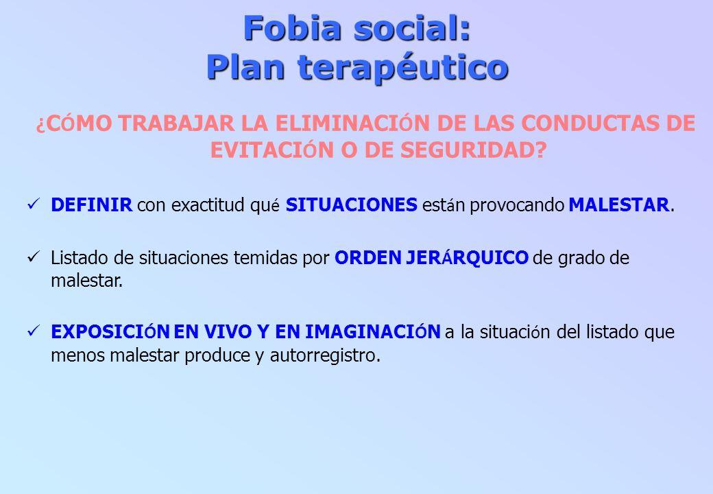 Fobia social: Plan terapéutico