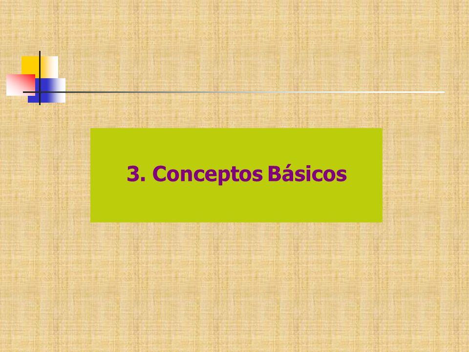 3. Conceptos Básicos