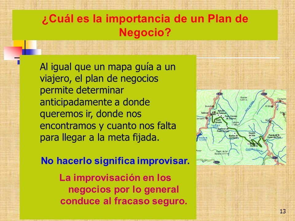 ¿Cuál es la importancia de un Plan de Negocio