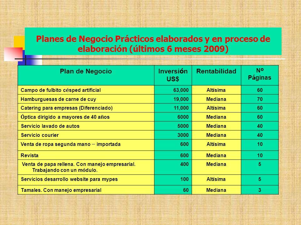 Planes de Negocio Prácticos elaborados y en proceso de elaboración (últimos 6 meses 2009)