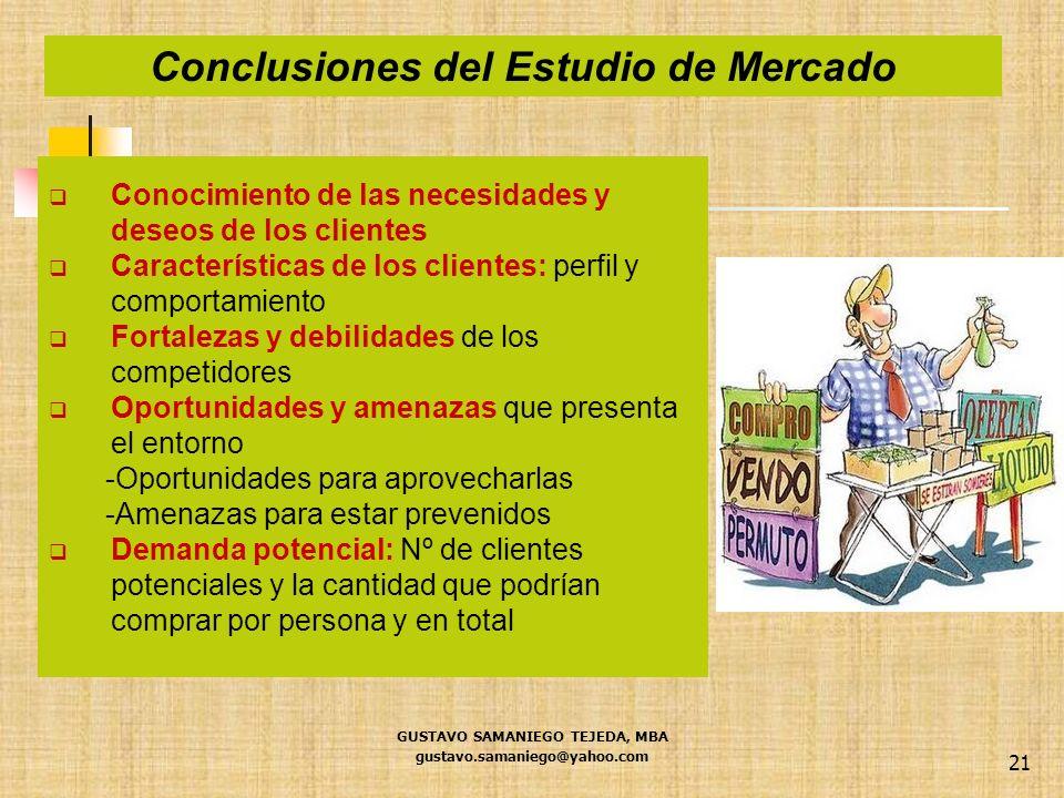 Conclusiones del Estudio de Mercado GUSTAVO SAMANIEGO TEJEDA, MBA