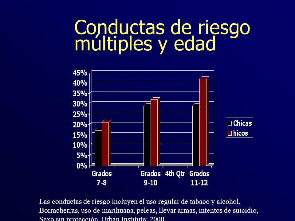 Conductas de riesgo múltiples y edad