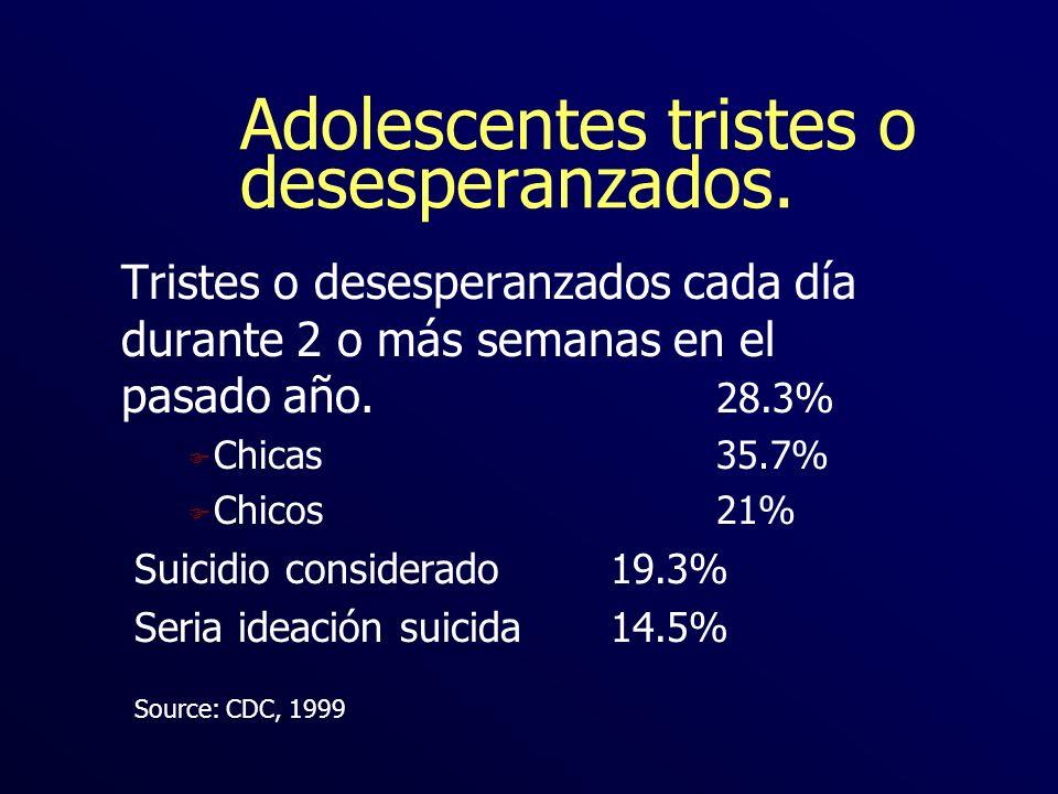 Adolescentes tristes o desesperanzados.