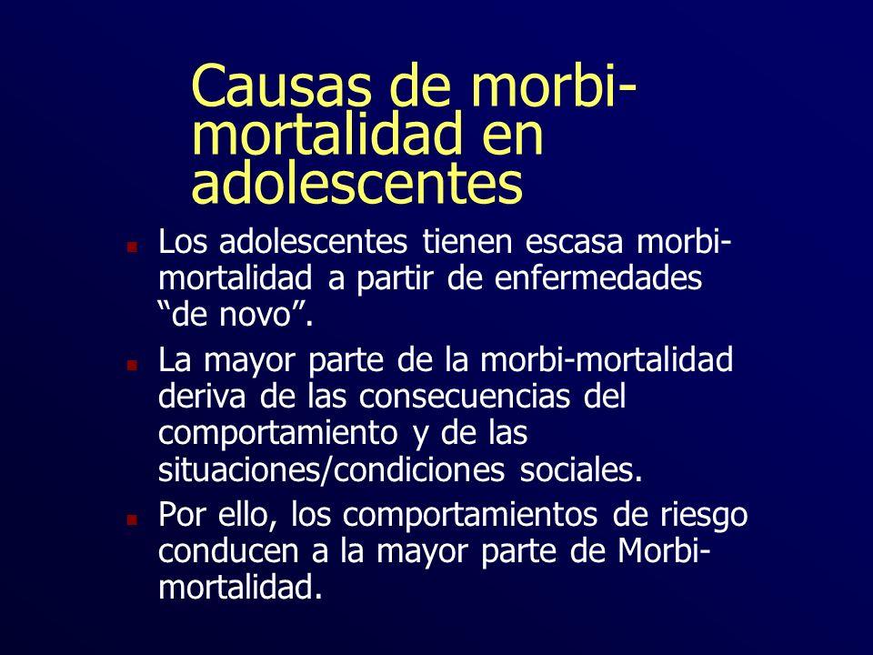 Causas de morbi-mortalidad en adolescentes