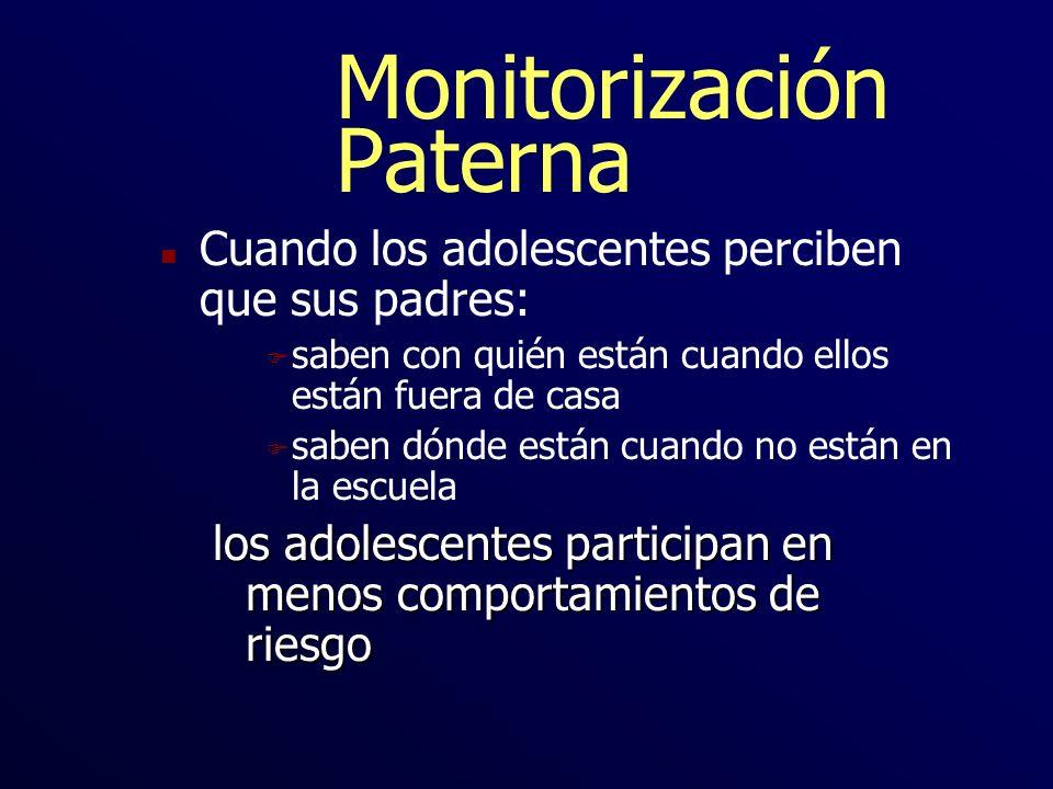 Monitorización Paterna