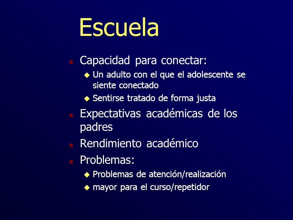 Escuela Capacidad para conectar: Expectativas académicas de los padres